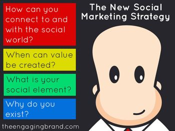 NewSocialMarketing