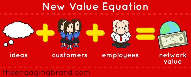 NewValueEquation